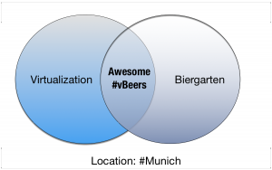 virtmeetsbiergarten