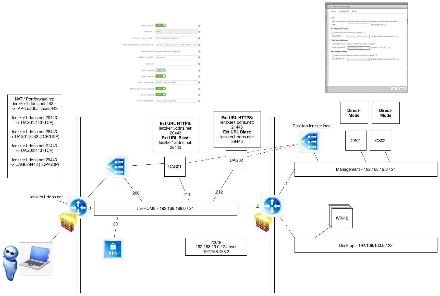 Lenzker's #VMware #Horizon Guide (Implementation): Access