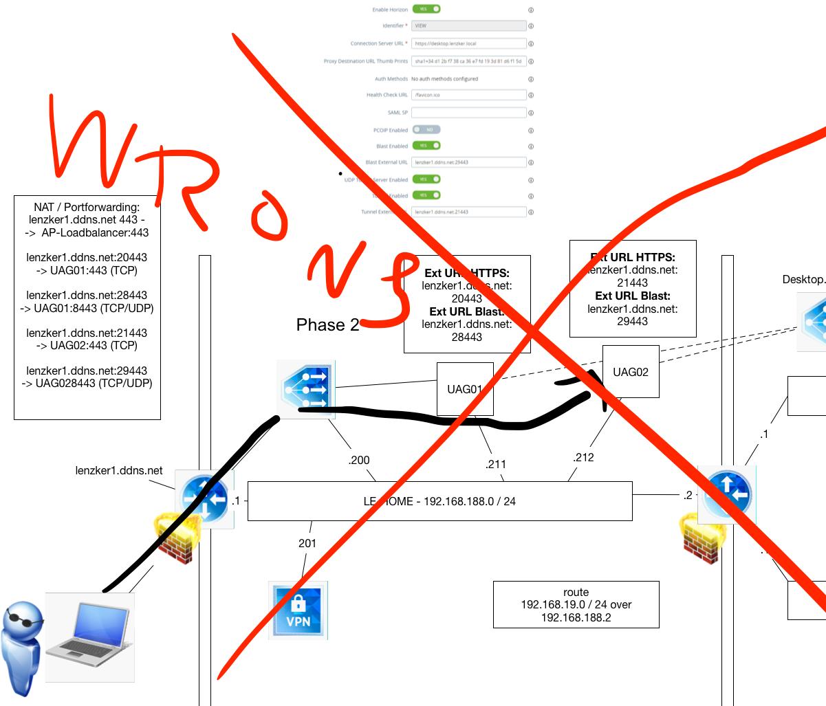 Lenzker's #VMware #Horizon Guide (Implementation): Access Layer #NSX